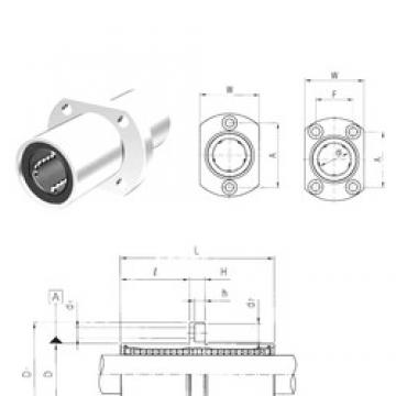Samick LMHM8 linear bearings