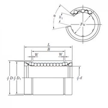 25 mm x 40 mm x 41 mm  KOYO SESDM25 OP linear bearings