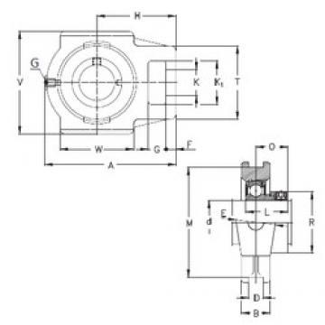 75 mm x 25 mm x 50 mm  NKE RTUE 75 bearing units