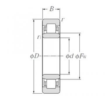 180 mm x 320 mm x 86 mm  NTN NU2236E cylindrical roller bearings