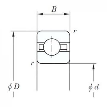 406,4 mm x 422,275 mm x 7,938 mm  KOYO KBC160 deep groove ball bearings