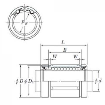 KOYO SDM16 linear bearings