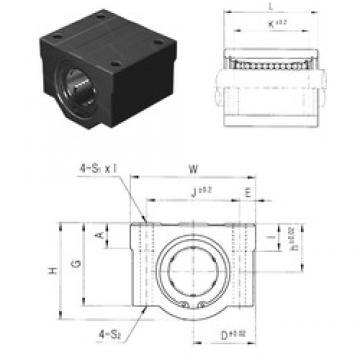 Samick SCE12UU linear bearings
