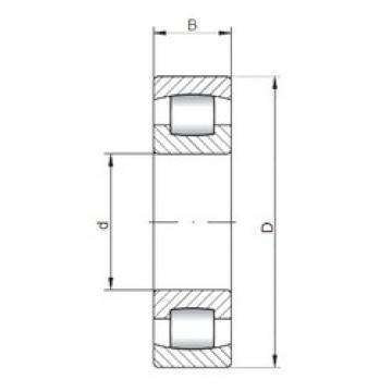 30 mm x 72 mm x 19 mm  ISO 20306 spherical roller bearings